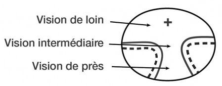 Les Opticiens Marlière | Varilux Center à